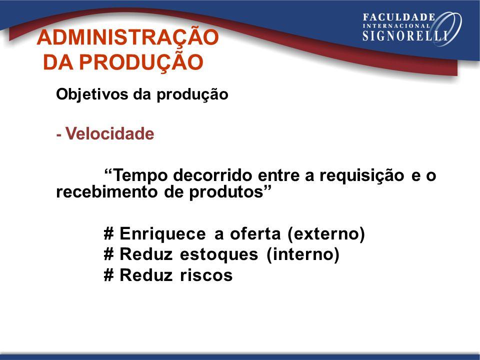 Objetivos da produção - Velocidade Tempo decorrido entre a requisição e o recebimento de produtos # Enriquece a oferta (externo) # Reduz estoques (interno) # Reduz riscos ADMINISTRAÇÃO DA PRODUÇÃO