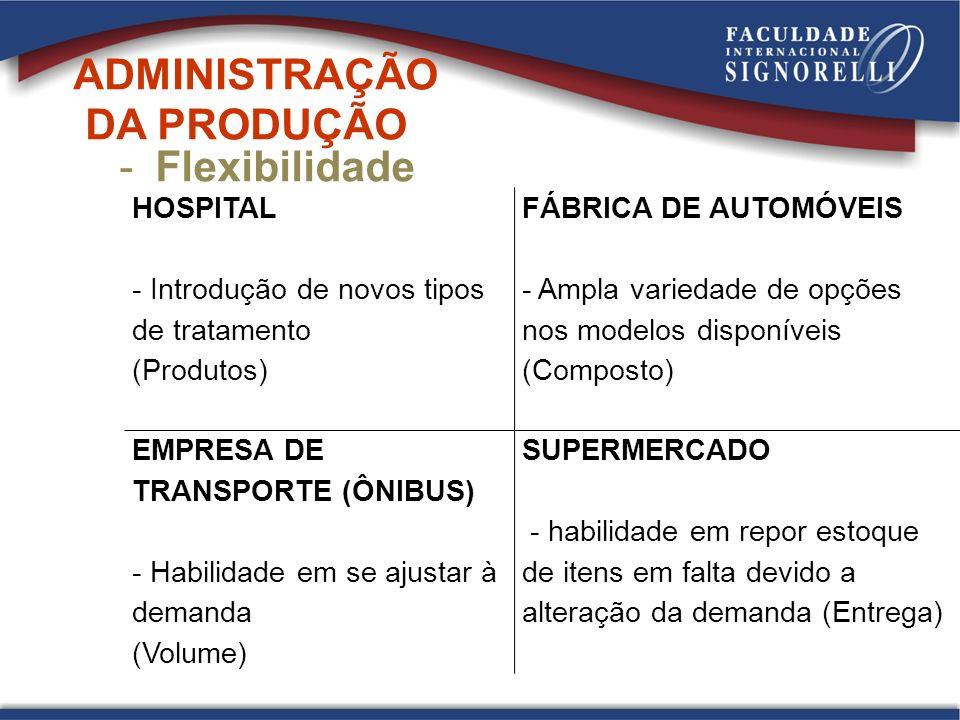 -Flexibilidade HOSPITAL - Introdução de novos tipos de tratamento (Produtos) FÁBRICA DE AUTOMÓVEIS - Ampla variedade de opções nos modelos disponíveis (Composto) EMPRESA DE TRANSPORTE (ÔNIBUS) - Habilidade em se ajustar à demanda (Volume) SUPERMERCADO - habilidade em repor estoque de itens em falta devido a alteração da demanda (Entrega) ADMINISTRAÇÃO DA PRODUÇÃO