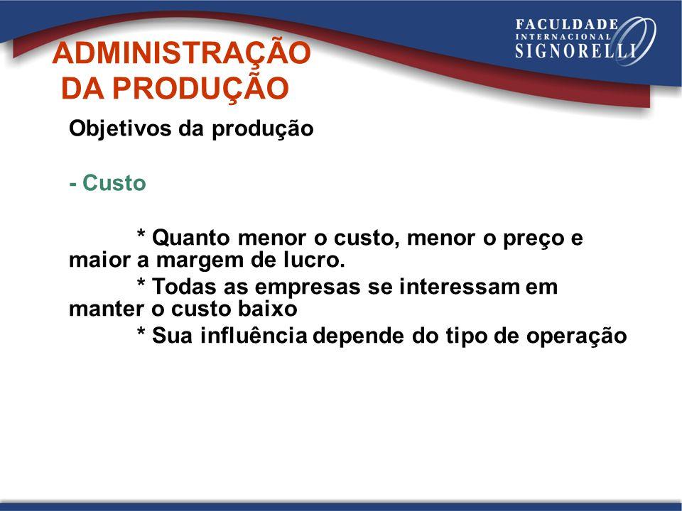 Objetivos da produção - Custo * Quanto menor o custo, menor o preço e maior a margem de lucro.