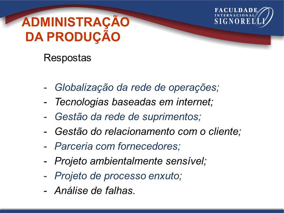 Respostas -Globalização da rede de operações; -Tecnologias baseadas em internet; -Gestão da rede de suprimentos; -Gestão do relacionamento com o cliente; -Parceria com fornecedores; -Projeto ambientalmente sensível; -Projeto de processo enxuto; -Análise de falhas.