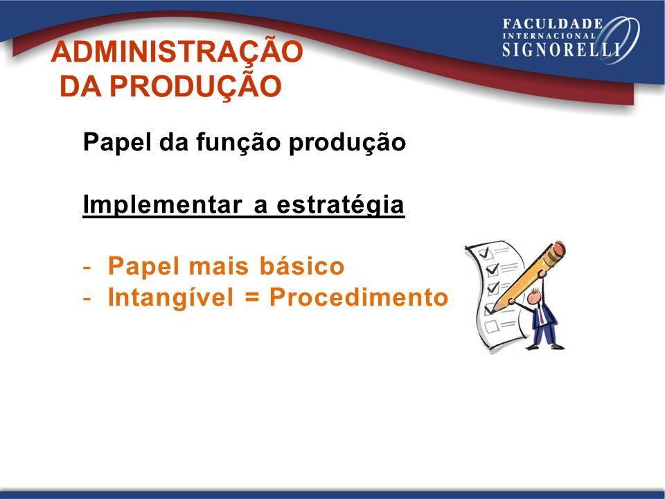 Papel da função produção Implementar a estratégia -Papel mais básico -Intangível = Procedimento ADMINISTRAÇÃO DA PRODUÇÃO