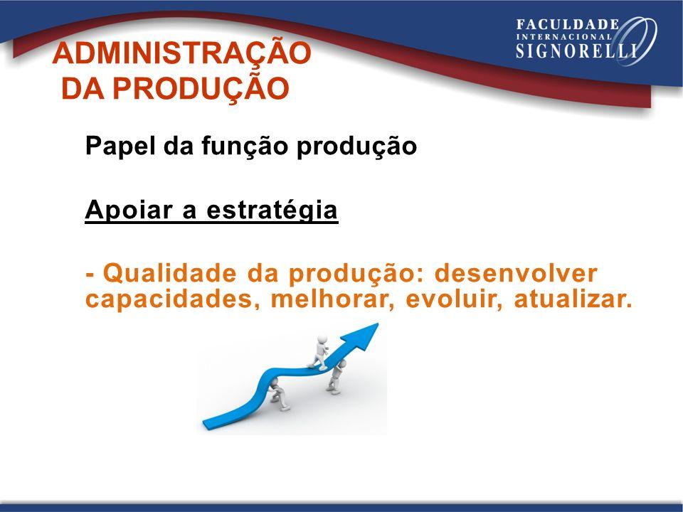 Papel da função produção Apoiar a estratégia - Qualidade da produção: desenvolver capacidades, melhorar, evoluir, atualizar.