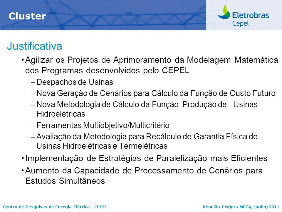 Centro de Pesquisas de Energia Elétrica - CEPELReunião Projeto META, junho/2011 Justificativa Agilizar os Projetos de Aprimoramento da Modelagem Matem