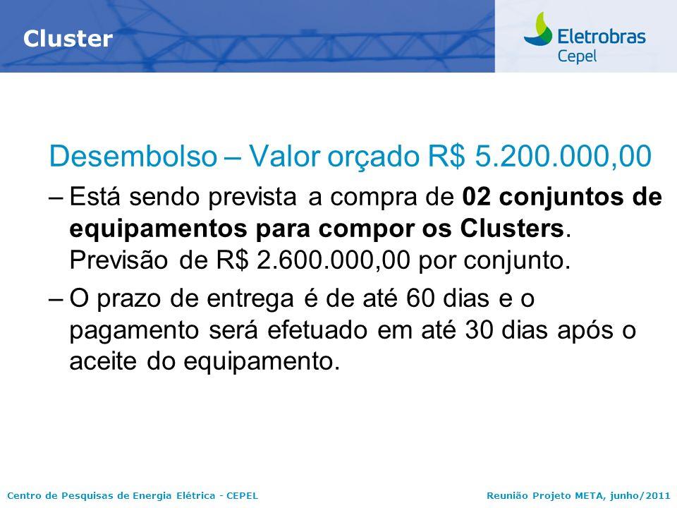 Centro de Pesquisas de Energia Elétrica - CEPELReunião Projeto META, junho/2011 Desembolso – Valor orçado R$ 5.200.000,00 –Está sendo prevista a compr