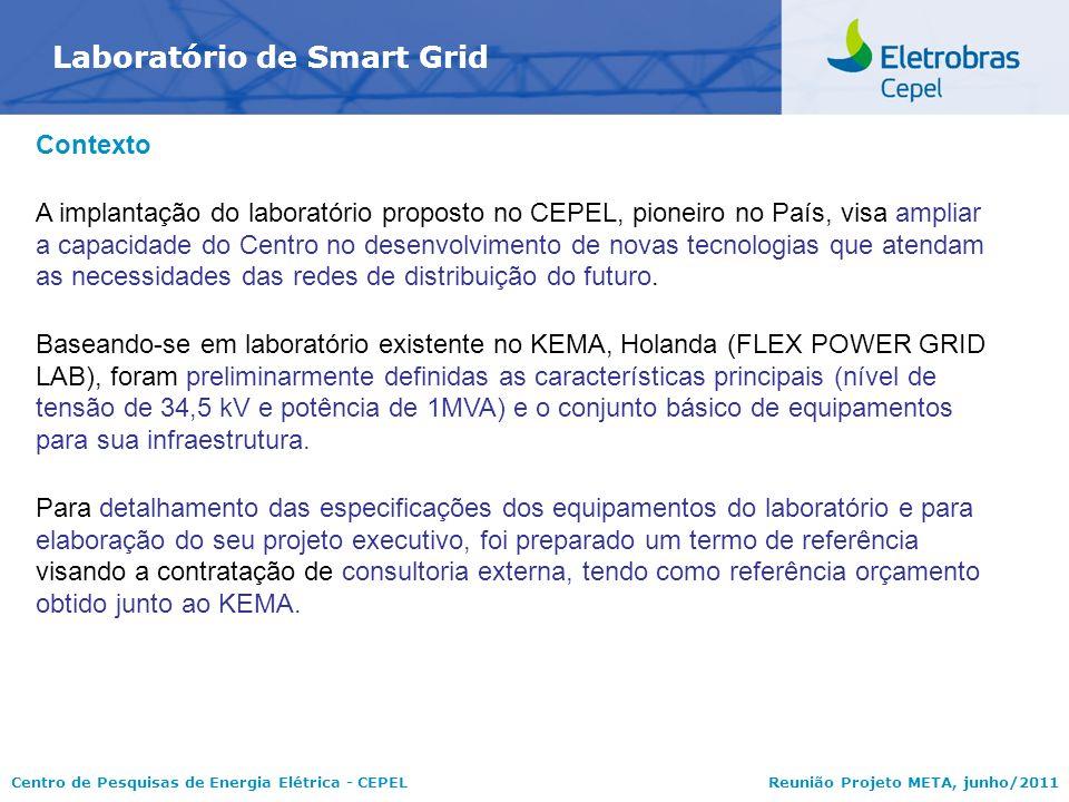 Centro de Pesquisas de Energia Elétrica - CEPELReunião Projeto META, junho/2011 Laboratório de Smart Grid Contexto A implantação do laboratório propos