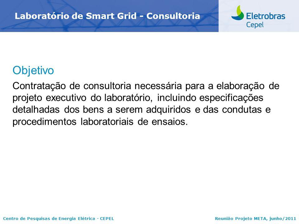 Centro de Pesquisas de Energia Elétrica - CEPELReunião Projeto META, junho/2011 Laboratório de Smart Grid - Consultoria Objetivo Contratação de consul