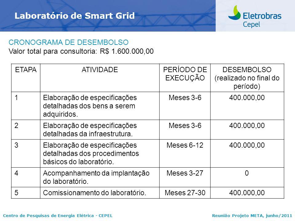 Centro de Pesquisas de Energia Elétrica - CEPELReunião Projeto META, junho/2011 CRONOGRAMA DE DESEMBOLSO Valor total para consultoria: R$ 1.600.000,00