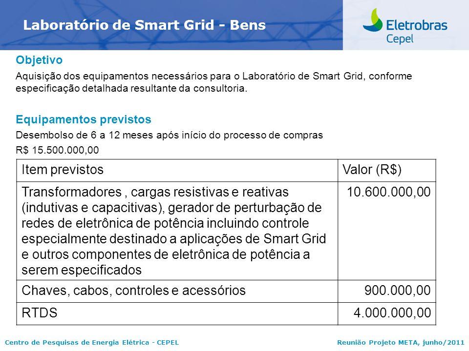 Centro de Pesquisas de Energia Elétrica - CEPELReunião Projeto META, junho/2011 Laboratório de Smart Grid - Bens Objetivo Aquisição dos equipamentos n