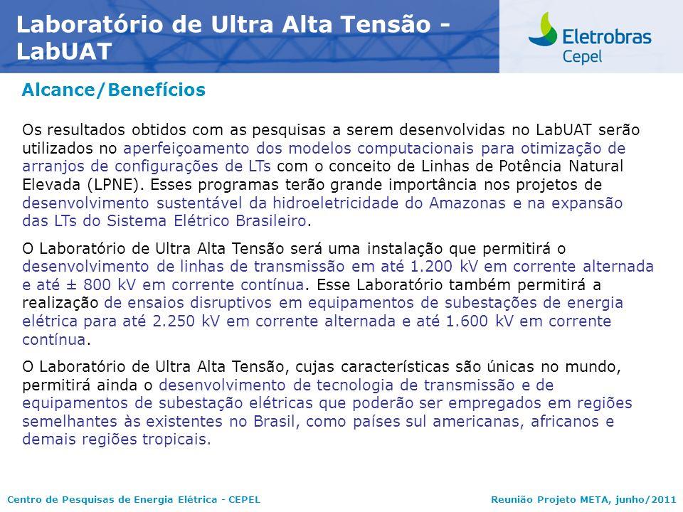 Centro de Pesquisas de Energia Elétrica - CEPELReunião Projeto META, junho/2011 Alcance/Benefícios Laboratório de Ultra Alta Tensão - LabUAT Os result