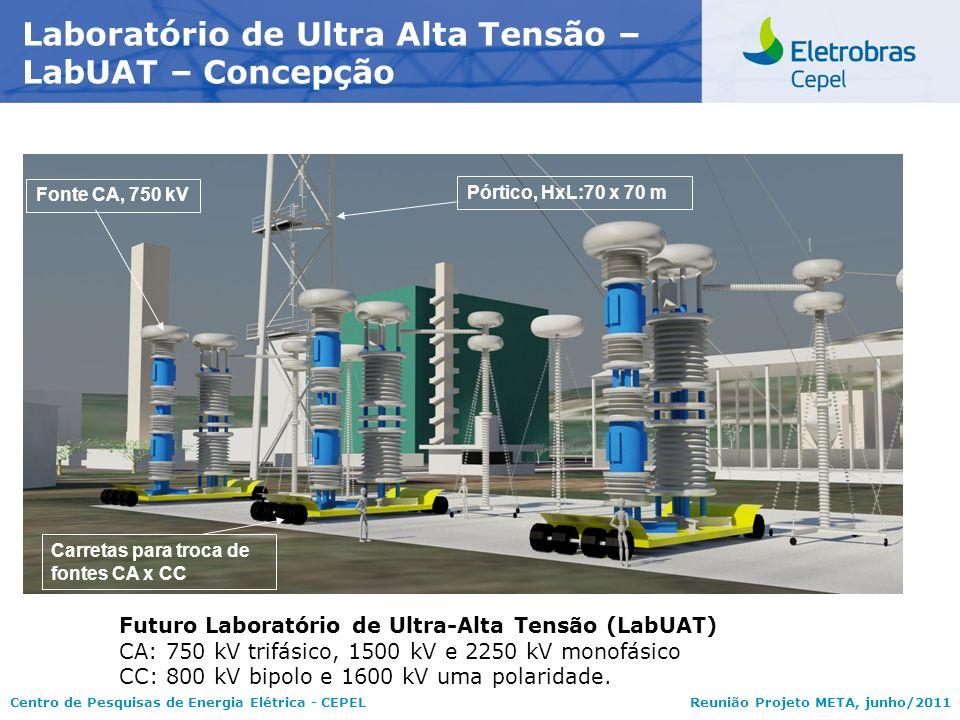 Centro de Pesquisas de Energia Elétrica - CEPELReunião Projeto META, junho/2011 Laboratório de Ultra Alta Tensão – LabUAT – Concepção Futuro Laboratór