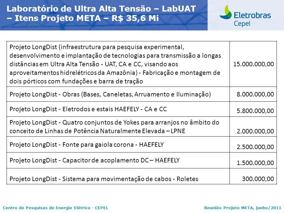 Centro de Pesquisas de Energia Elétrica - CEPELReunião Projeto META, junho/2011 Laboratório de Ultra Alta Tensão – LabUAT – Itens Projeto META – R$ 35