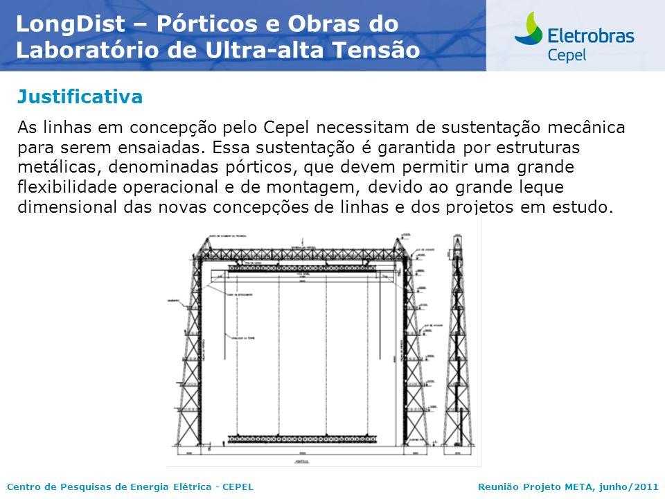 Centro de Pesquisas de Energia Elétrica - CEPELReunião Projeto META, junho/2011 Justificativa LongDist – Pórticos e Obras do Laboratório de Ultra-alta
