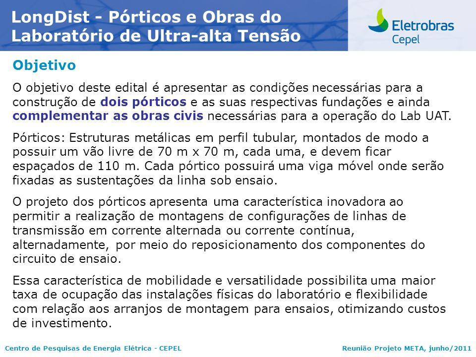 Centro de Pesquisas de Energia Elétrica - CEPELReunião Projeto META, junho/2011 Objetivo LongDist - Pórticos e Obras do Laboratório de Ultra-alta Tens