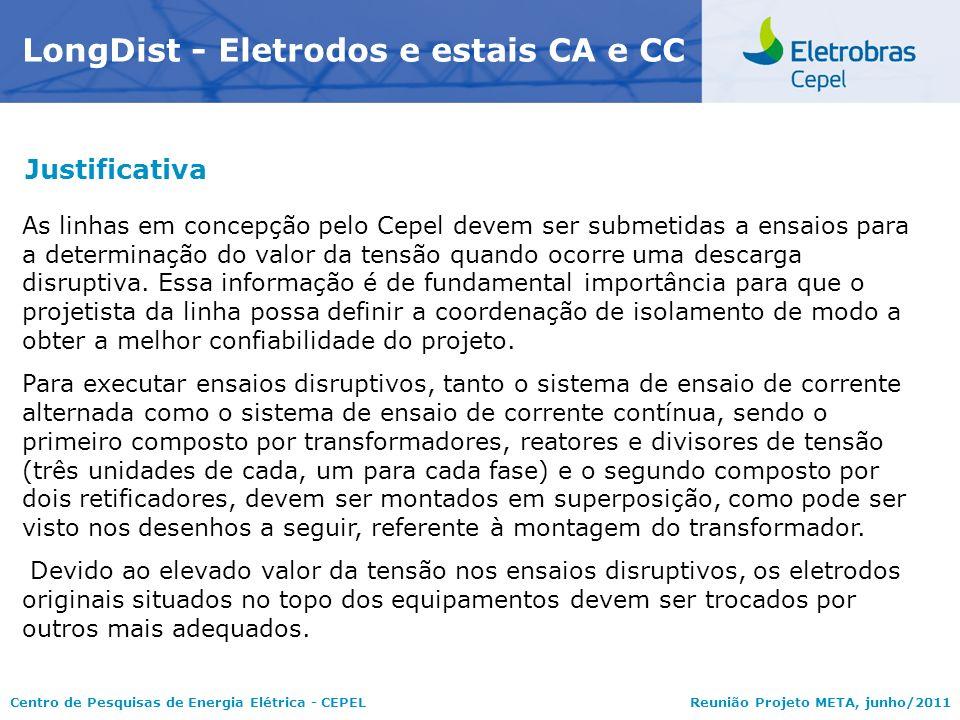 Centro de Pesquisas de Energia Elétrica - CEPELReunião Projeto META, junho/2011 Justificativa As linhas em concepção pelo Cepel devem ser submetidas a