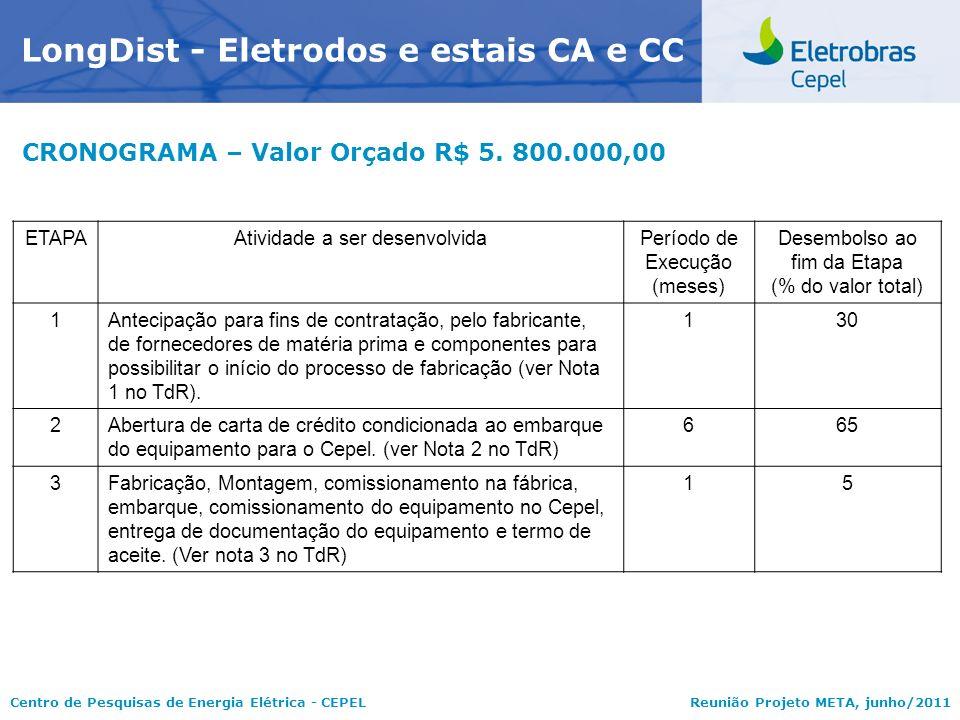 Centro de Pesquisas de Energia Elétrica - CEPELReunião Projeto META, junho/2011 LongDist - Eletrodos e estais CA e CC CRONOGRAMA – Valor Orçado R$ 5.