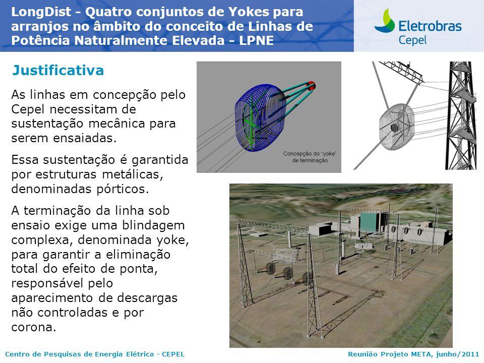 Centro de Pesquisas de Energia Elétrica - CEPELReunião Projeto META, junho/2011 Justificativa LongDist - Quatro conjuntos de Yokes para arranjos no âm