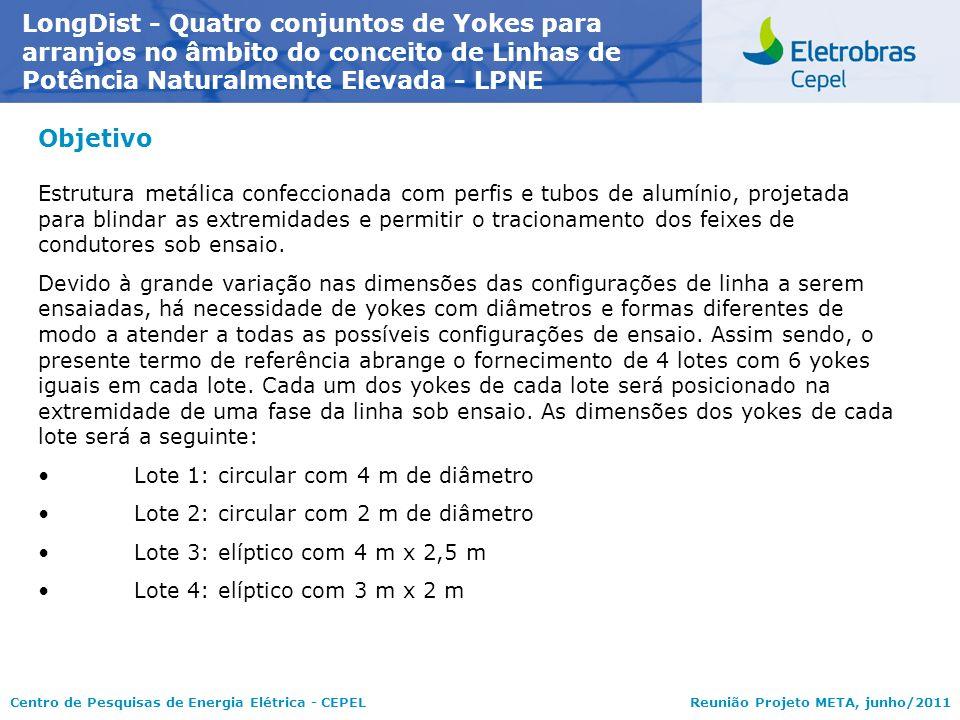 Centro de Pesquisas de Energia Elétrica - CEPELReunião Projeto META, junho/2011 Objetivo Estrutura metálica confeccionada com perfis e tubos de alumín