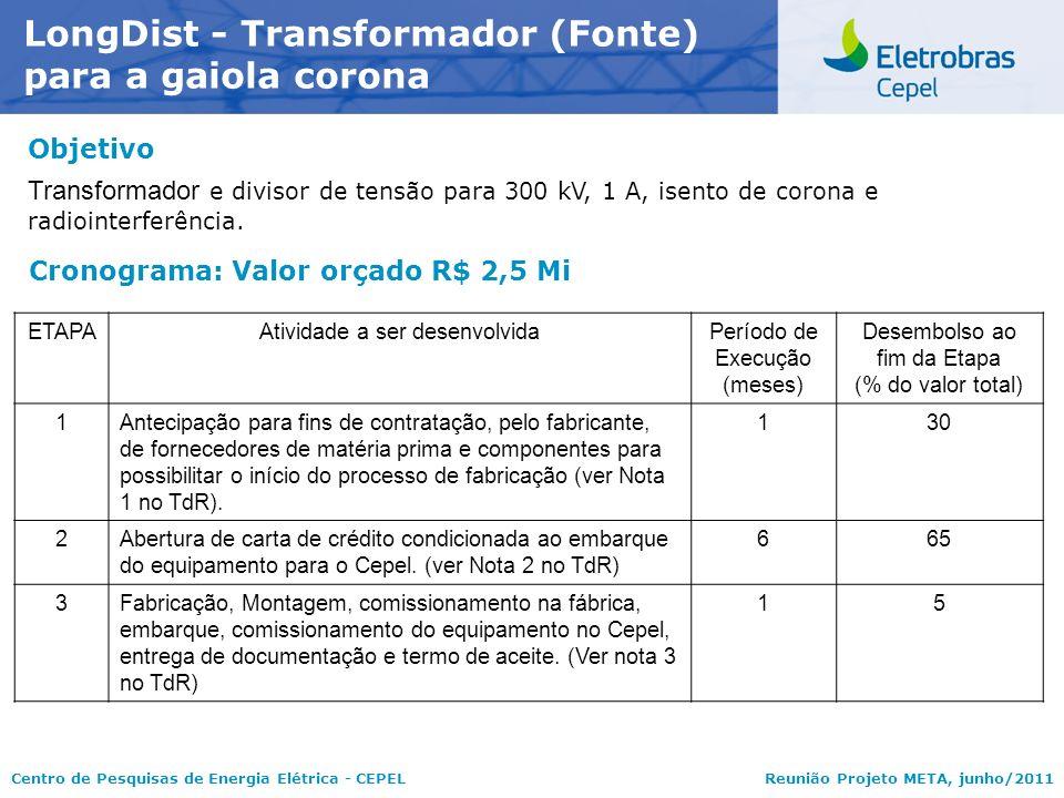 Centro de Pesquisas de Energia Elétrica - CEPELReunião Projeto META, junho/2011 Objetivo Transformador e divisor de tensão para 300 kV, 1 A, isento de