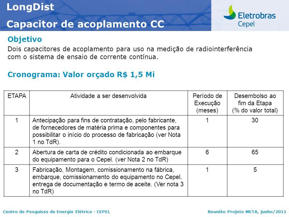 Centro de Pesquisas de Energia Elétrica - CEPELReunião Projeto META, junho/2011 Objetivo Dois capacitores de acoplamento para uso na medição de radioi