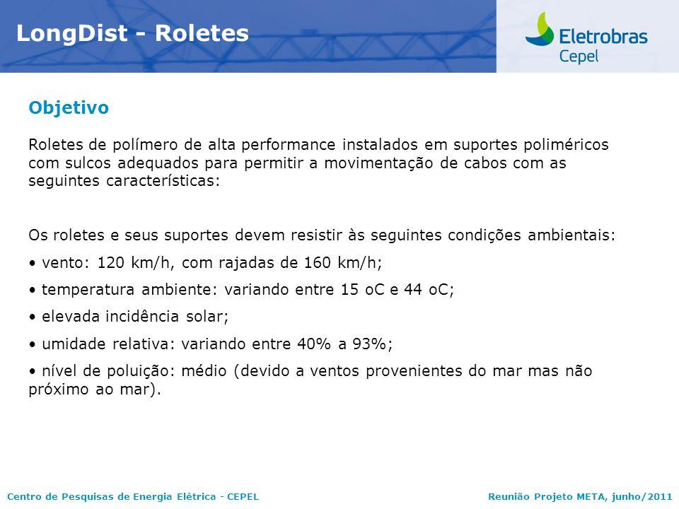 Centro de Pesquisas de Energia Elétrica - CEPELReunião Projeto META, junho/2011 Objetivo Roletes de polímero de alta performance instalados em suporte