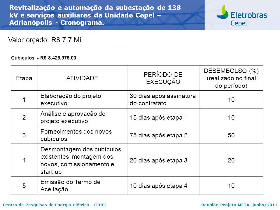 Centro de Pesquisas de Energia Elétrica - CEPELReunião Projeto META, junho/2011 Revitalização e automação da subestação de 138 kV e serviços auxiliare