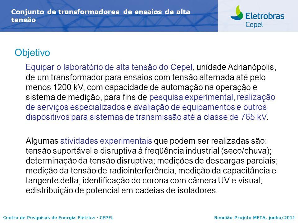 Centro de Pesquisas de Energia Elétrica - CEPELReunião Projeto META, junho/2011 Conjunto de transformadores de ensaios de alta tensão Objetivo Equipar