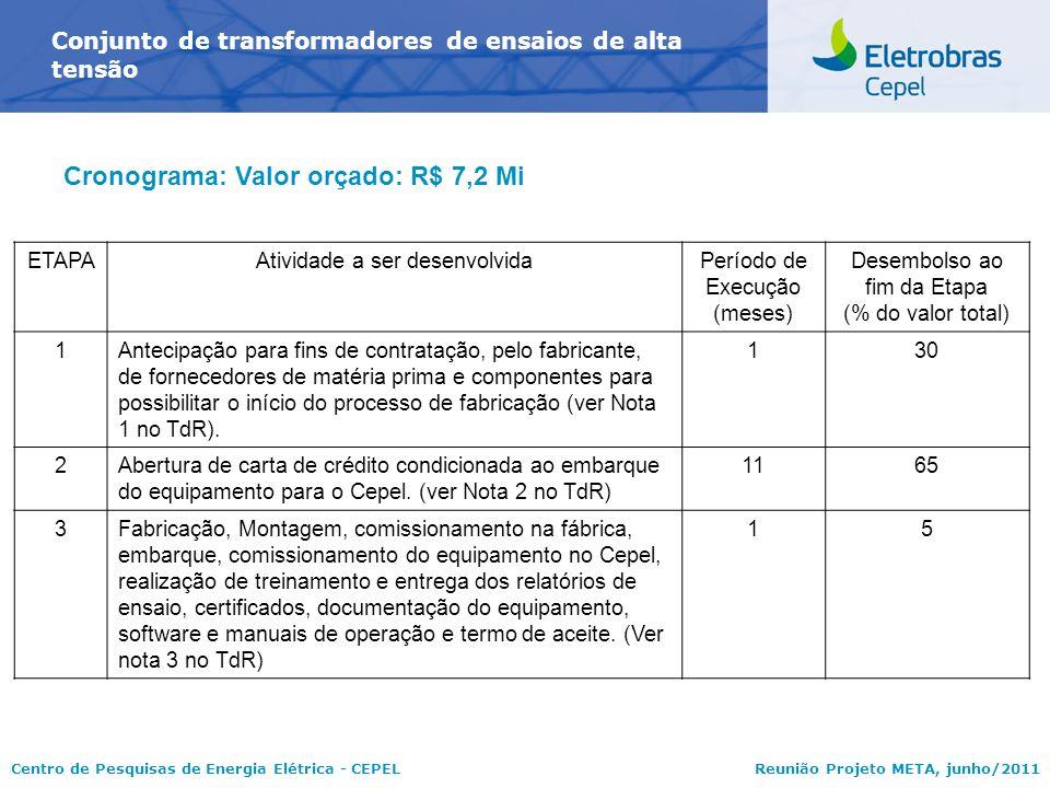Centro de Pesquisas de Energia Elétrica - CEPELReunião Projeto META, junho/2011 Conjunto de transformadores de ensaios de alta tensão Cronograma: Valo