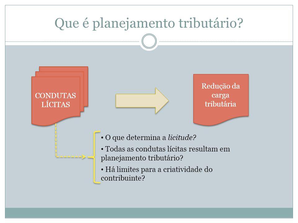 Que é planejamento tributário? CONDUTAS LÍCITAS CONDUTAS LÍCITAS Redução da carga tributária O que determina a licitude? Todas as condutas lícitas res