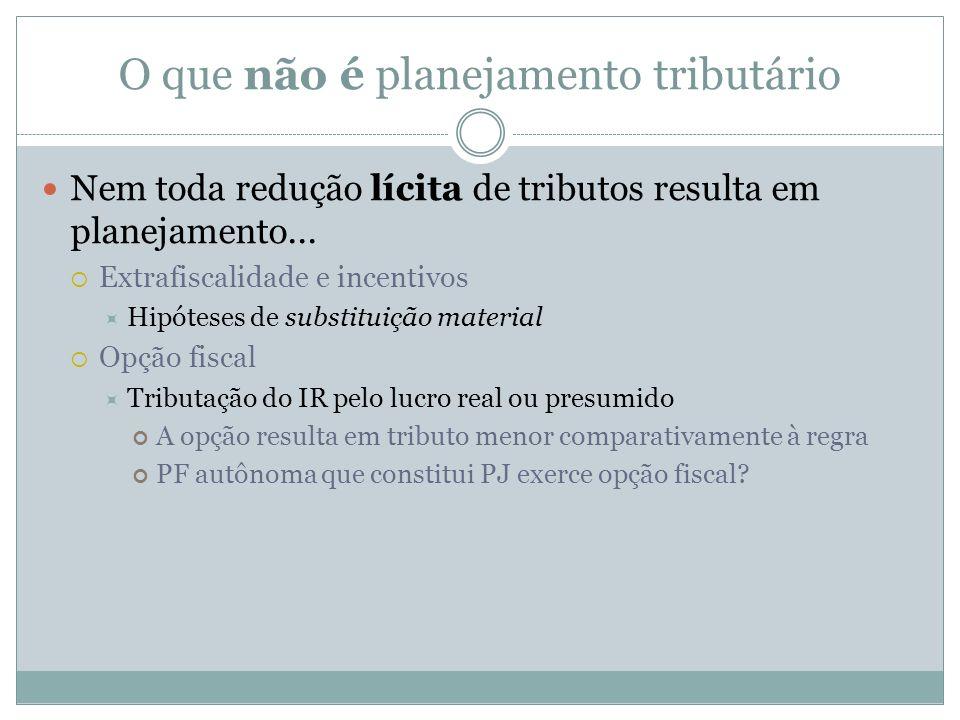 Conclusão preliminar...P LANEJAMENTO TRIBUTÁRIO R EDUÇÃO DE TRIBUTOS COMO.