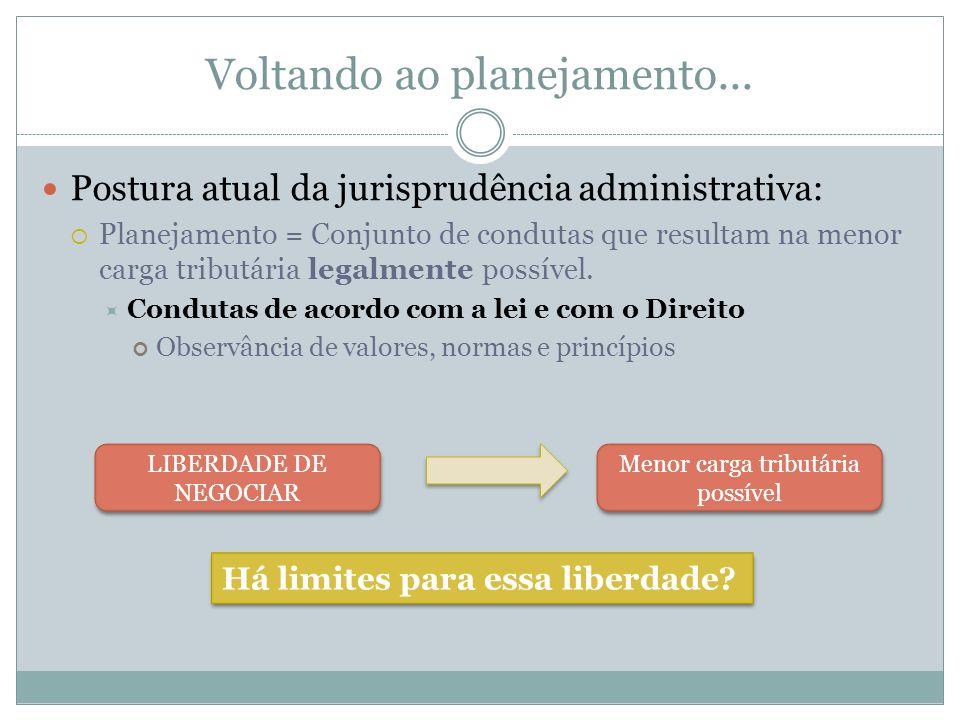 Voltando ao planejamento... Postura atual da jurisprudência administrativa: Planejamento = Conjunto de condutas que resultam na menor carga tributária