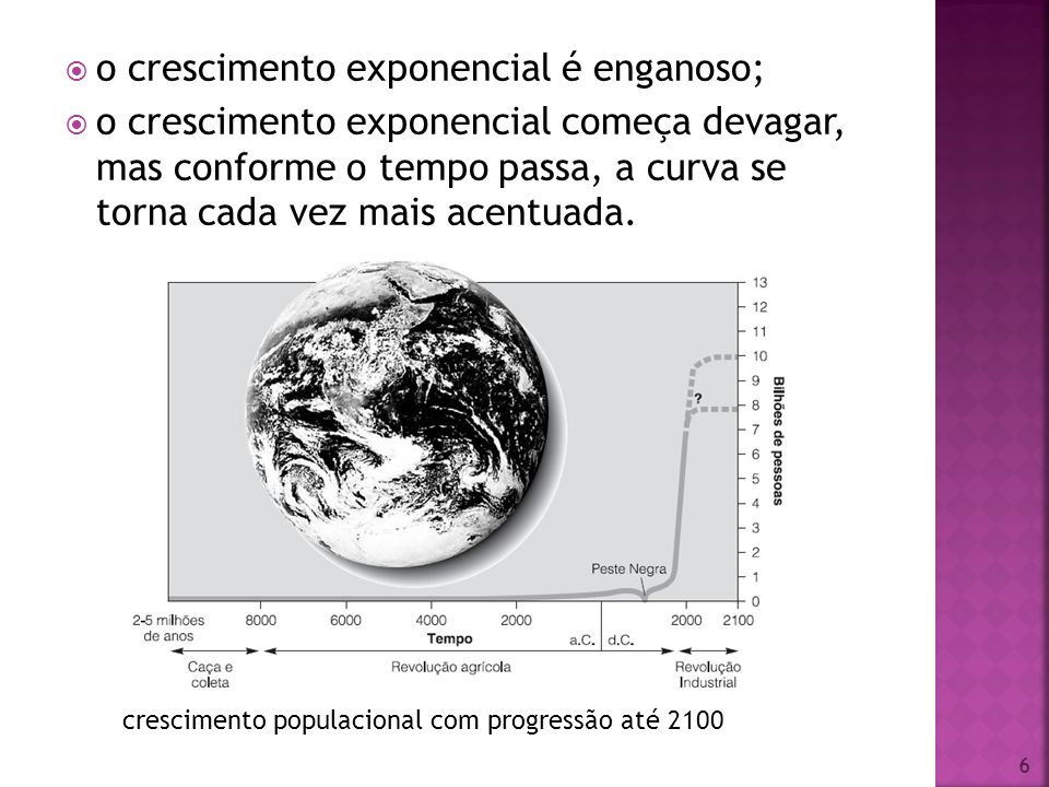 o crescimento exponencial é enganoso; o crescimento exponencial começa devagar, mas conforme o tempo passa, a curva se torna cada vez mais acentuada.