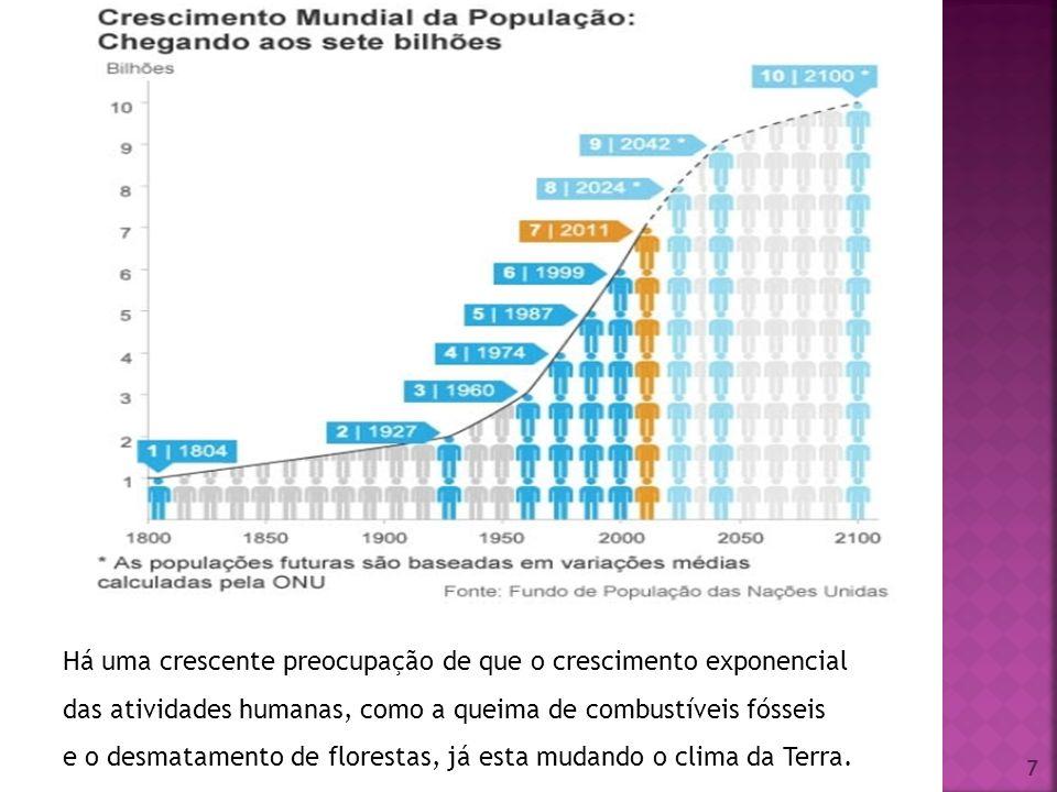 7 Há uma crescente preocupação de que o crescimento exponencial das atividades humanas, como a queima de combustíveis fósseis e o desmatamento de florestas, já esta mudando o clima da Terra.