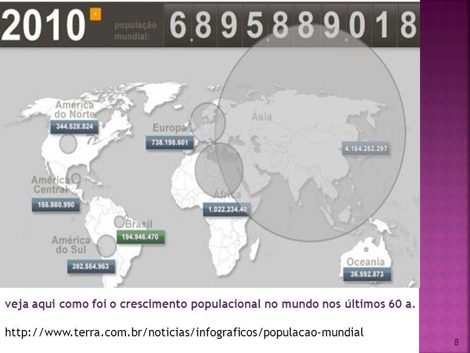 18 1.crescimento populacional; 2.pobreza; 3.utilização não sustentável dos recursos