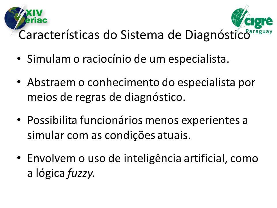 Características do Sistema de Diagnóstico Simulam o raciocínio de um especialista. Abstraem o conhecimento do especialista por meios de regras de diag