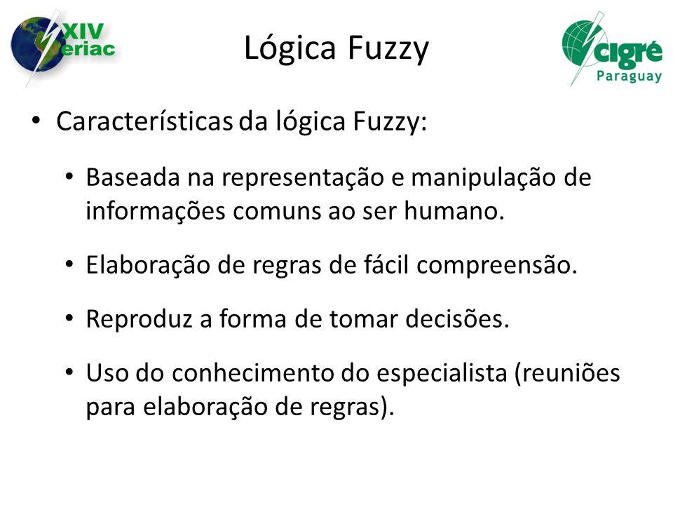 Lógica Fuzzy Características da lógica Fuzzy: Baseada na representação e manipulação de informações comuns ao ser humano. Elaboração de regras de fáci