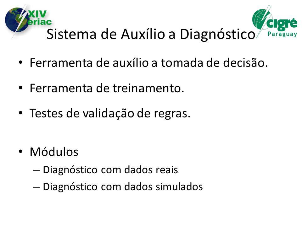 Sistema de Auxílio a Diagnóstico Ferramenta de auxílio a tomada de decisão. Ferramenta de treinamento. Testes de validação de regras. Módulos – Diagnó