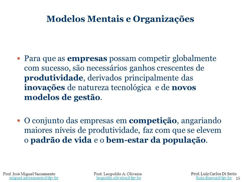 Modelos Mentais e Organizações Para que as empresas possam competir globalmente com sucesso, são necessários ganhos crescentes de produtividade, deriv