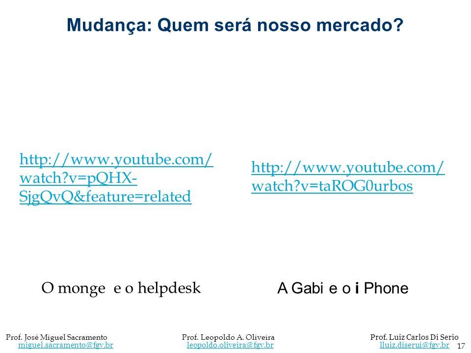 Mudança: Quem será nosso mercado? O monge e o helpdesk A Gabi e o i Phone http://www.youtube.com/ watch?v=pQHX- SjgQvQ&feature=related http://www.yout
