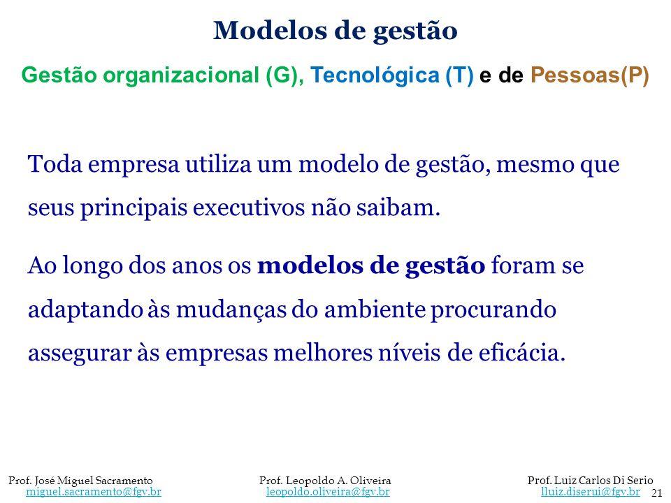 Toda empresa utiliza um modelo de gestão, mesmo que seus principais executivos não saibam. Ao longo dos anos os modelos de gestão foram se adaptando à
