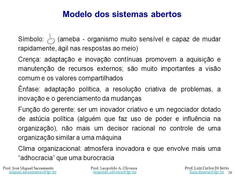 Modelo dos sistemas abertos Símbolo: (ameba - organismo muito sensível e capaz de mudar rapidamente, ágil nas respostas ao meio) Crença: adaptação e i