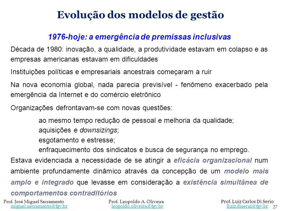 Evolução dos modelos de gestão 1976-hoje: a emergência de premissas inclusivas Década de 1980: inovação, a qualidade, a produtividade estavam em colap