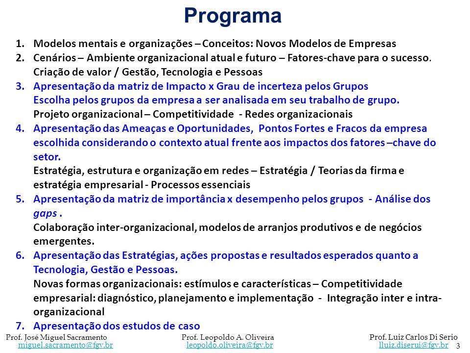 Prof. José Miguel Sacramento Prof. Leopoldo A. Oliveira Prof. Luiz Carlos Di Serio miguel.sacramento@fgv.br leopoldo.oliveira@fgv.br lluiz.diserui@fgv