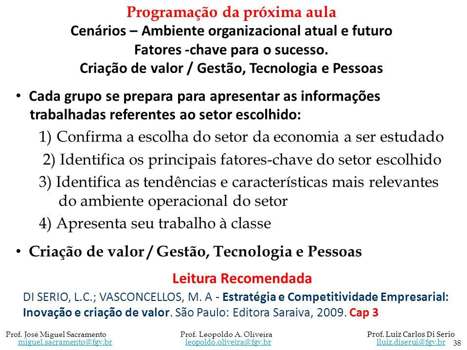 38 Prof. José Miguel Sacramento Prof. Leopoldo A. Oliveira Prof. Luiz Carlos Di Serio miguel.sacramento@fgv.br leopoldo.oliveira@fgv.br lluiz.diserui@