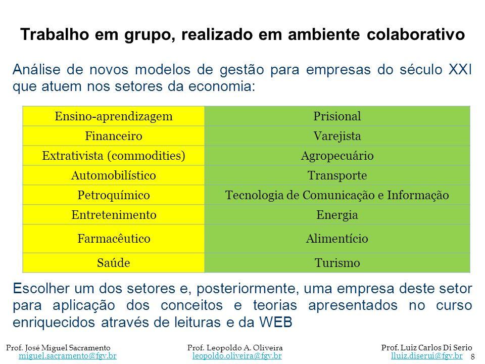 Trabalho em grupo, realizado em ambiente colaborativo Análise de novos modelos de gestão para empresas do século XXI que atuem nos setores da economia