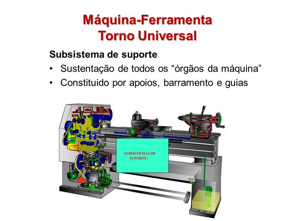 Máquina-Ferramenta Torno Universal Subsistema de suporte Sustentação de todos os órgãos da máquina Constituido por apoios, barramento e guias