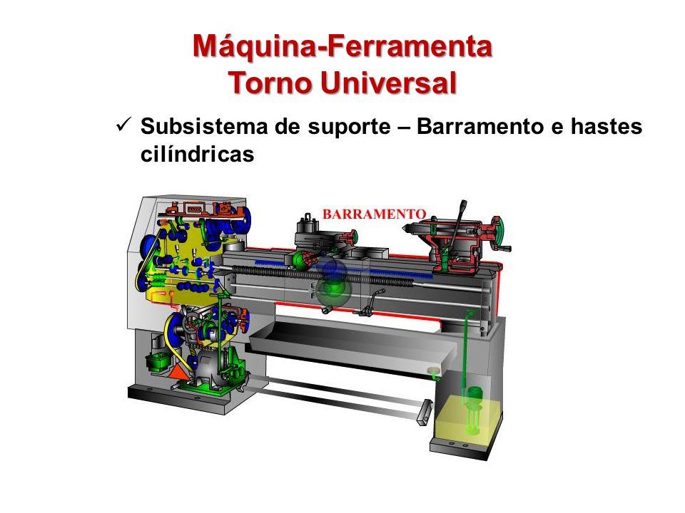 Máquina-Ferramenta Torno Universal Subsistema de suporte – Barramento e hastes cilíndricas