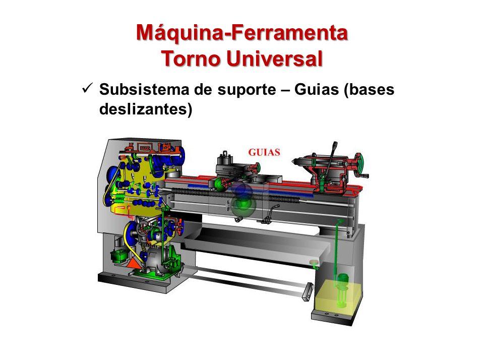 Máquina-Ferramenta Torno Universal Subsistema de suporte – Guias (bases deslizantes)