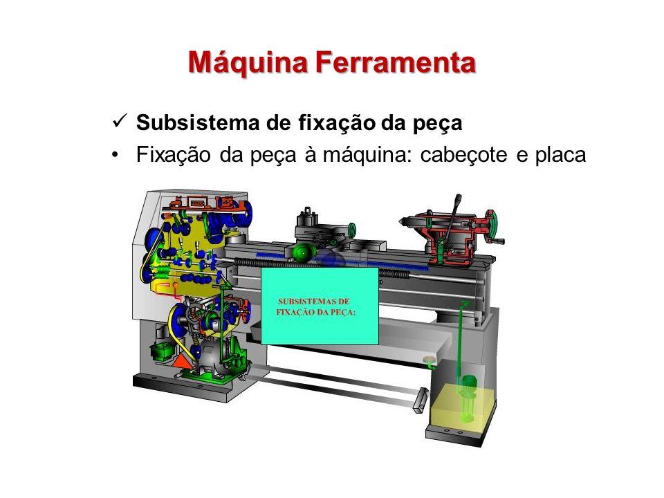 Máquina Ferramenta Subsistema de fixação da peça Fixação da peça à máquina: cabeçote e placa