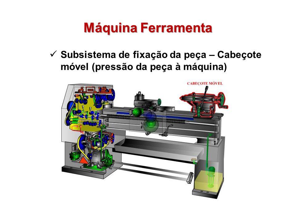 Máquina Ferramenta Subsistema de fixação da peça – Cabeçote móvel (pressão da peça à máquina)