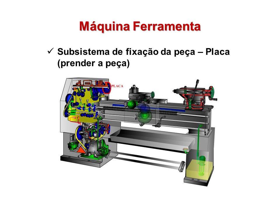 Máquina Ferramenta Subsistema de fixação da peça – Placa (prender a peça)